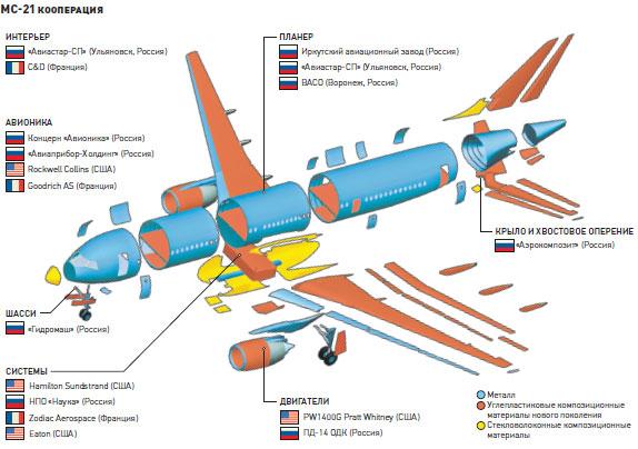 Схема самолёта airbus a320 фото 106
